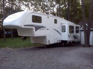 Fifth Wheel Titanium Glendale