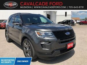 "2018 Ford Explorer Sport moonroof, 20"" rims, BLIS, remote start!"