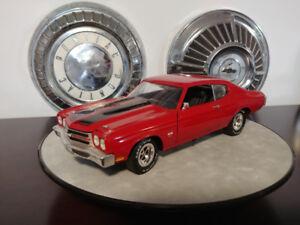 Chevelle 454 SS 1970