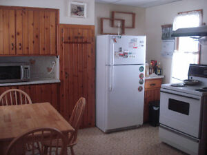 Short term or sublet rooms in a student house–29 Argyle St.