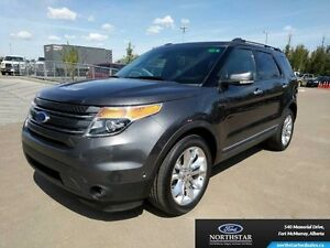 2015 Ford Explorer Limited  - $250.01 B/W
