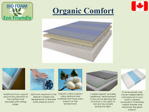 NEW DOUBLE MATTRESSES from $140 +Full BOXPRINGS $80. No Tax Sale London Ontario image 5