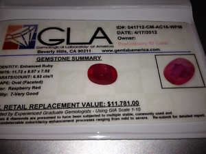 CERTIFIED APPRAISED GEMSTONES THE CURRANCY OF TODAY