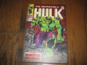 Comic Books like wall hangings,  Spiderman, Superman and Hulk