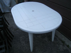 Plastic Patio Table Buy Or Sell Patio Amp Garden Furniture