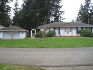 Two bedroom home for rent in Comox