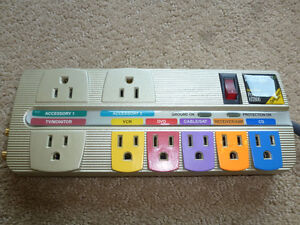 Monster Power Surge Protectors