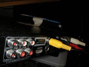 DVD Player_ HDMI Output_ USB_ SD, MS, MMC, SM, CF I/II London Ontario image 2