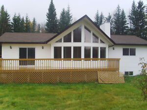 House for Rent on Acreage