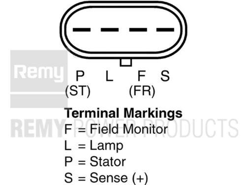 Alternator-Premium Remy 20120 Reman fits 1997 Buick Park