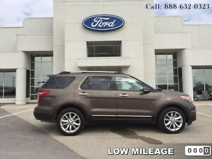 "2015 Ford Explorer ""LIMITED 4X4""   - $267.10 B/W  - Low Mileage"