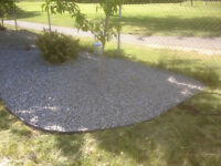 Are you looking for services for lawn/landscaping etc...