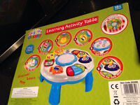 Learning activity table brand new