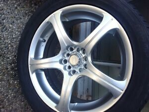 Alloy Rims for Sale – Great Condition