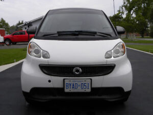 LAST CHANCE !  2015 Smart Car,  Low KM,  Like new condition.
