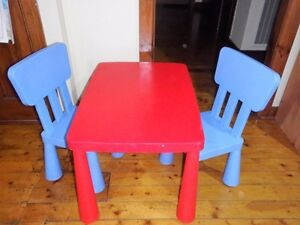 Wanted: IKEA children's table, rectangle