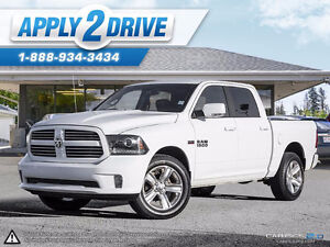 NEED A CAR LOAN? ANY CREDIT ACCEPTED , APPLY TODAY