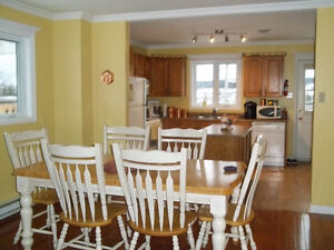 Ideal Sublet! All Inclusive Available Soon!