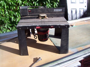 router /table  combination