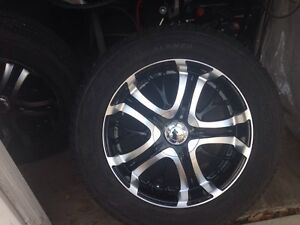 Incubus Rims and tires