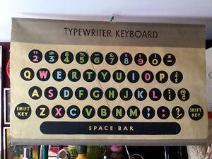 Carte toile murale vintage avec touches de clavier de dactylo