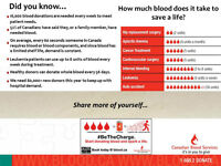 Kingston Blood Donor Clinic needs your Group