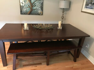 Stunning Dining Room Table with Benches