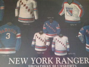 New York Rangers Wall Plaque Picture  - Jerseys Through the Year