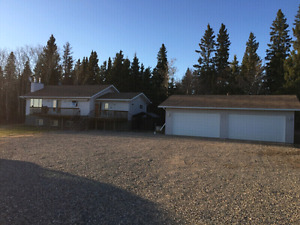 Acreage for sale- NEW LISTING