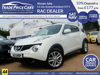 CAR FINANCE FROM 4.9% Nissan Juke 1.6 16v Acenta Premium CVT White