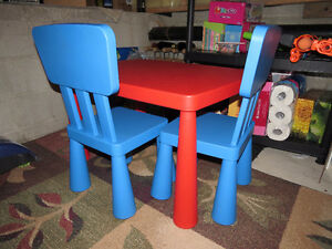 IKEA kids table and chairs