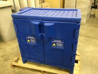 Safety Cabinet for Sale