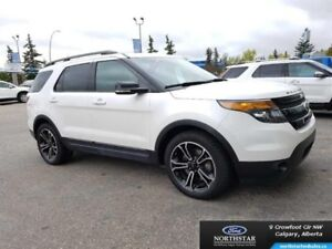 2015 Ford Explorer Sport  - Leather Seats -  Bluetooth - $287.32