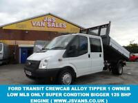 2013 63 FORD TRANSIT 350 LWB CREWCAB ALLOY TIPPER LOW MLS 59000 ONLY DIESEL