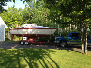 Great Deals on Used and New Sailboats in Nova Scotia | Boats