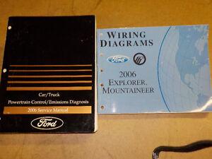 2006 Ford Powertrain Control/Emission Manual