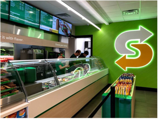 Looking For Experienced Subway Sandwich Artist Bar Food