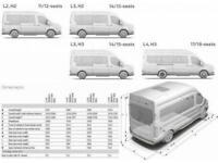 2019 Ford Transit 460 Leader 17 Seat Minibus Minibus Diesel Manual