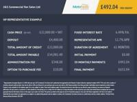 2017 17 MERCEDES-BENZ VITO BLUETEC TOURER PRO 5D 136 BHP EXTRA LWB AUTOMATIC 20