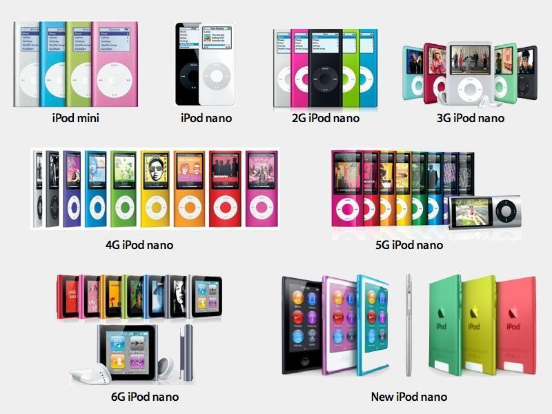 Ipod - iPod Nano 4TH / 5TH / 6TH / 7TH / 8GB / 16GB  CHOOSE GENERATION/STORAGE/COLOR