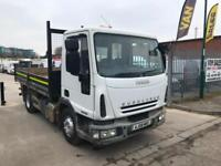 Iveco Eurocargo 7.5 Ton Lorry Tipper