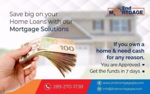 Do you need 2nd Mortgage / commercial Loans / Private finance take advantage before rule changes call - 289-270-1738
