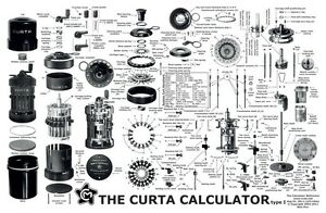 THE-CURTA-CALCULATOR-POSTER