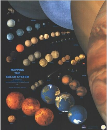 OUT OF THIS WORLD Mapping The Solar System Poster