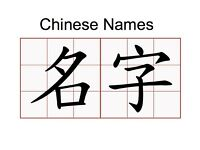 Wanna have a Chinese name for you or your baby? Just £5 with good explanation!
