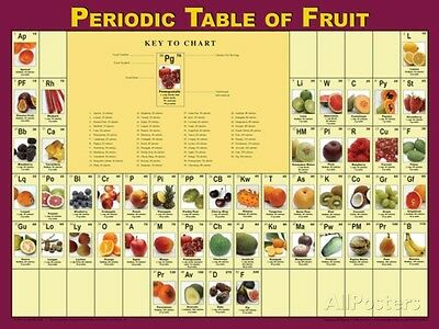 Periodic Table Of Fruits Poster Laminated Poster Print  24X18