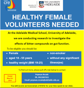 research participants in Adelaide Region, SA | Jobs | Gumtree