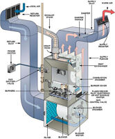 Ductwork Installer wanted