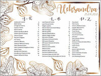 Seating Charts -Guest Seating Seating Chart for Weddings, Events