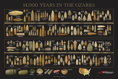 """Arrowhead Timeline Poster - """"14, 000 Years in the Ozarks"""" - Indian Artifacts"""